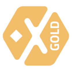 pxGOLD Synthetic GOLD 31 May 2021